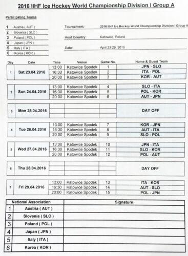Razpored vseh tekem na SP