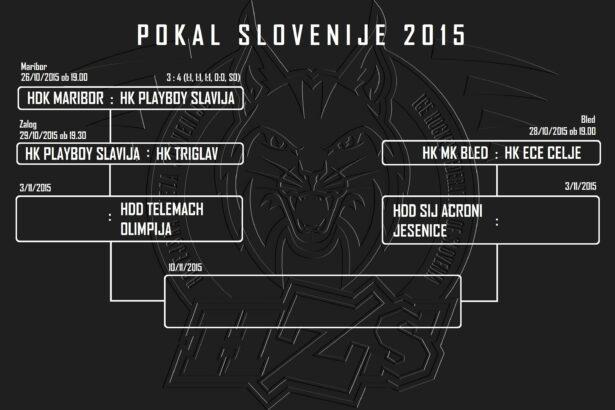 PokalSlovenije15_bracket_SLAVwin_dates