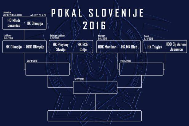 HZS_Pokal2016_bracket_Q-FINALS