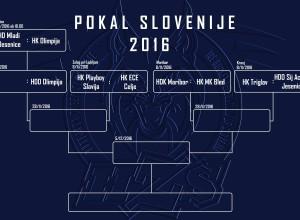 PokalSlovenije2016