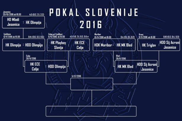 HZS_Pokal2016_bracket_S-FINALS